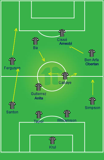 Newcastle United Tactics
