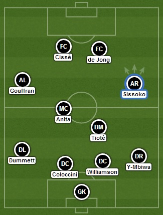Newcastle United formation vs Southampton